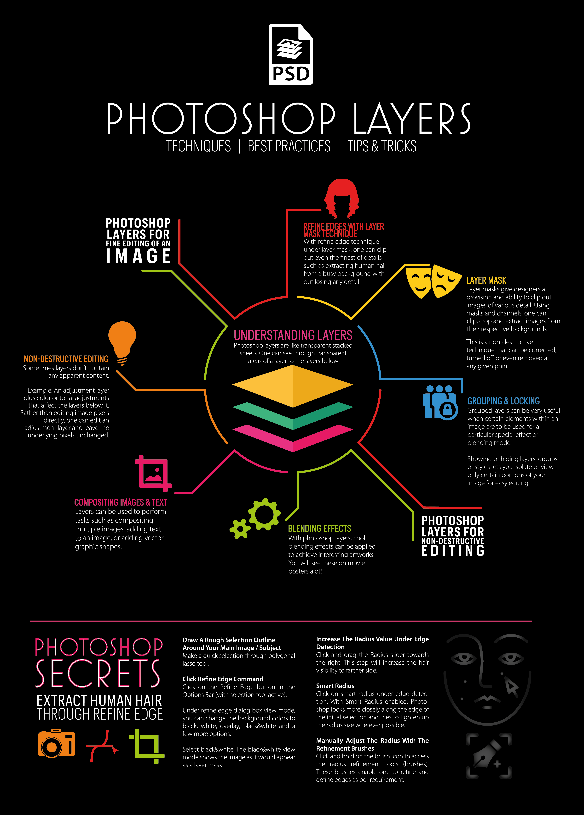 FlyerHeroes-Photoshop-Layers -Tips