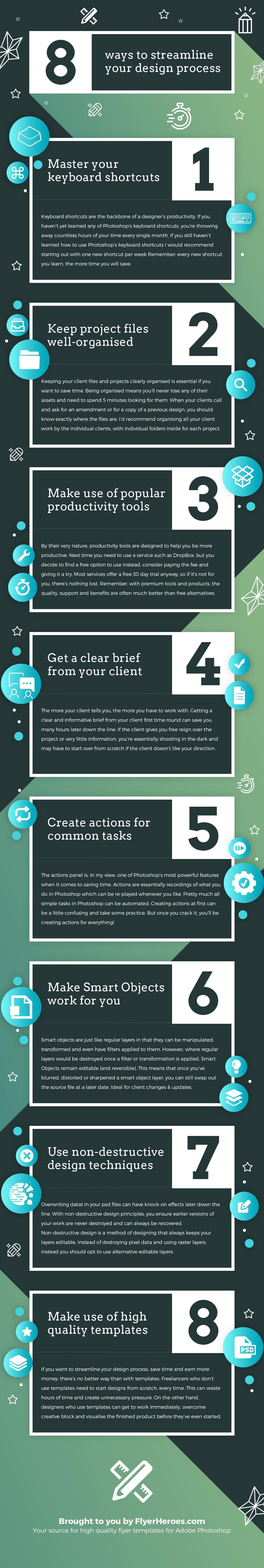 Streamline Design Process Infographic